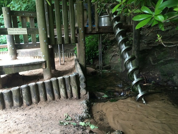 Archimedes screw in stream
